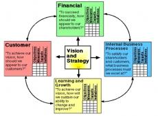 PDF CONTROL MANKE BS SYSTEM